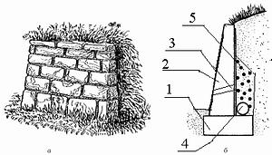 Подпорная стена. Упрощенная схема.